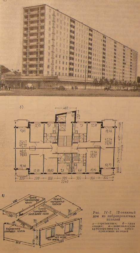 Серия ii-57- перепланировка квартир..