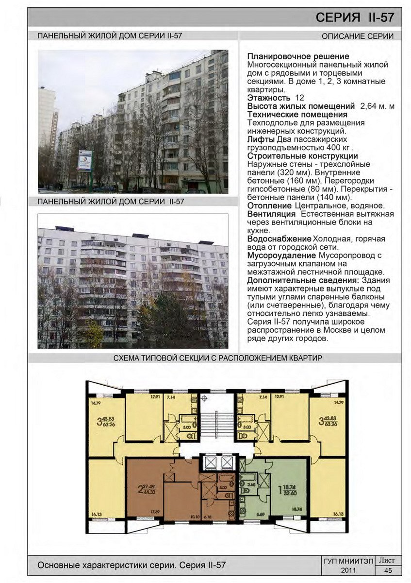 Каталог типовых проектных решений перепланировки квартир в ж.