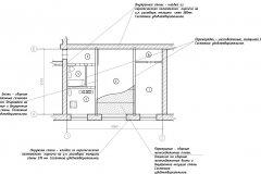 Определить несущую стену в хрущевке
