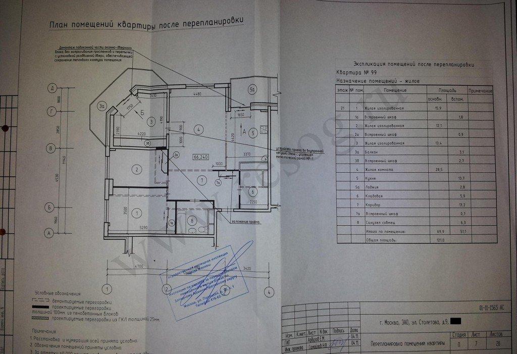 Объединение лоджии и комнаты, кухни. все аспекты..