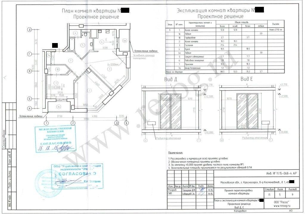 Как правильно узаконить перенос газовых труб квартира киев
