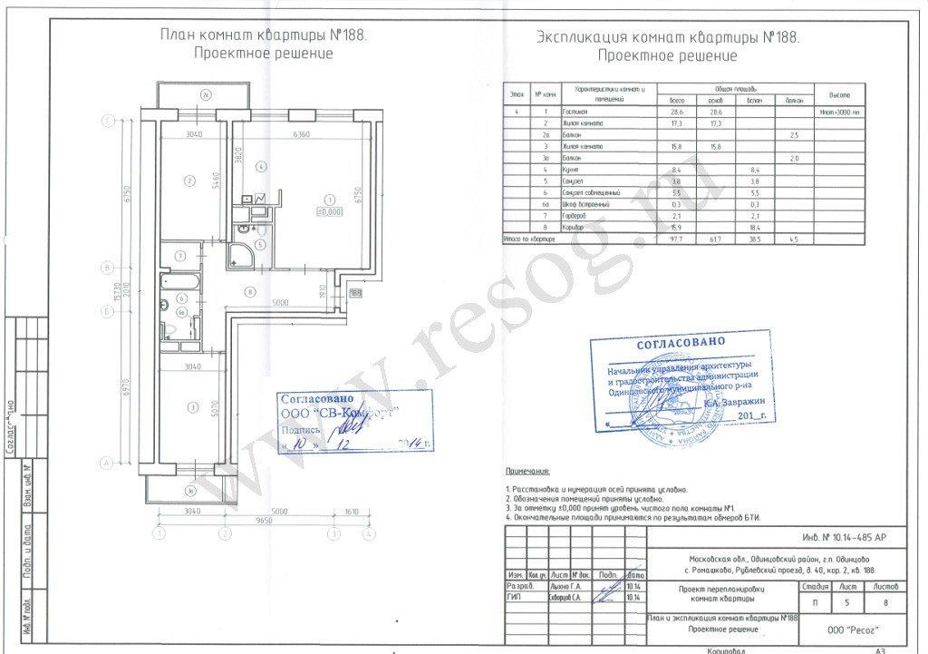 Сколько стоит узаконить перепланировку квартиры в тюмени