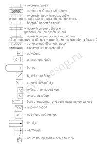 Условные обозначения на поэтажном плане БТИ.