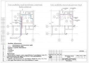 Проект перепланировки квартиры. Водоснабжение и канализация.