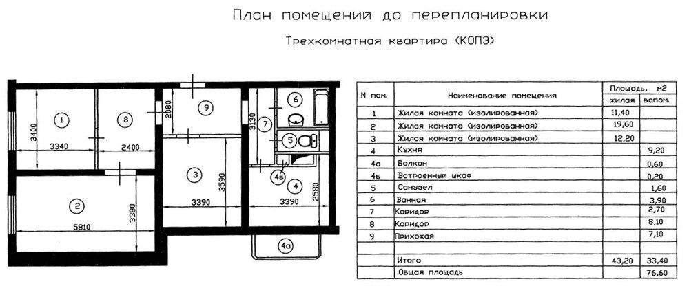 Серия копэ- планировка квартир. всё о серии..