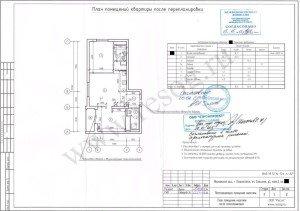 Оформление перепланировки квартиры в Московской области. Согласованная планировка.