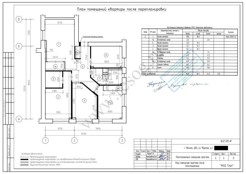 Схема 2 комнатной хрущевки фото 193