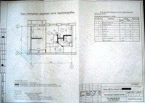 дизайн квартир фото двухкомнатной хрущевки #11