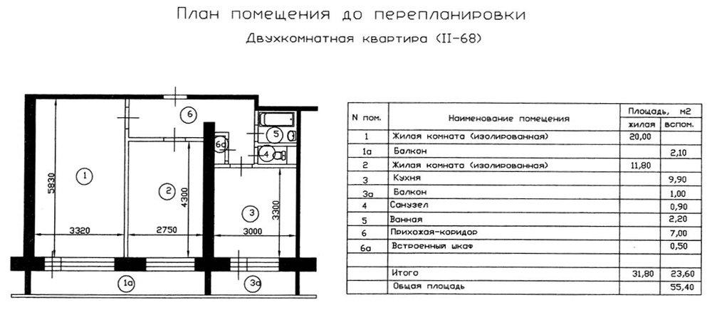 Ii-68-02 12к грузоподемность лоджии.