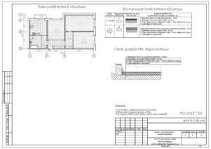 Схема устройства звукоизоляции