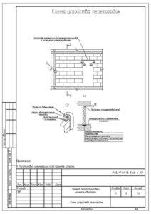 Схема устройства перегородок