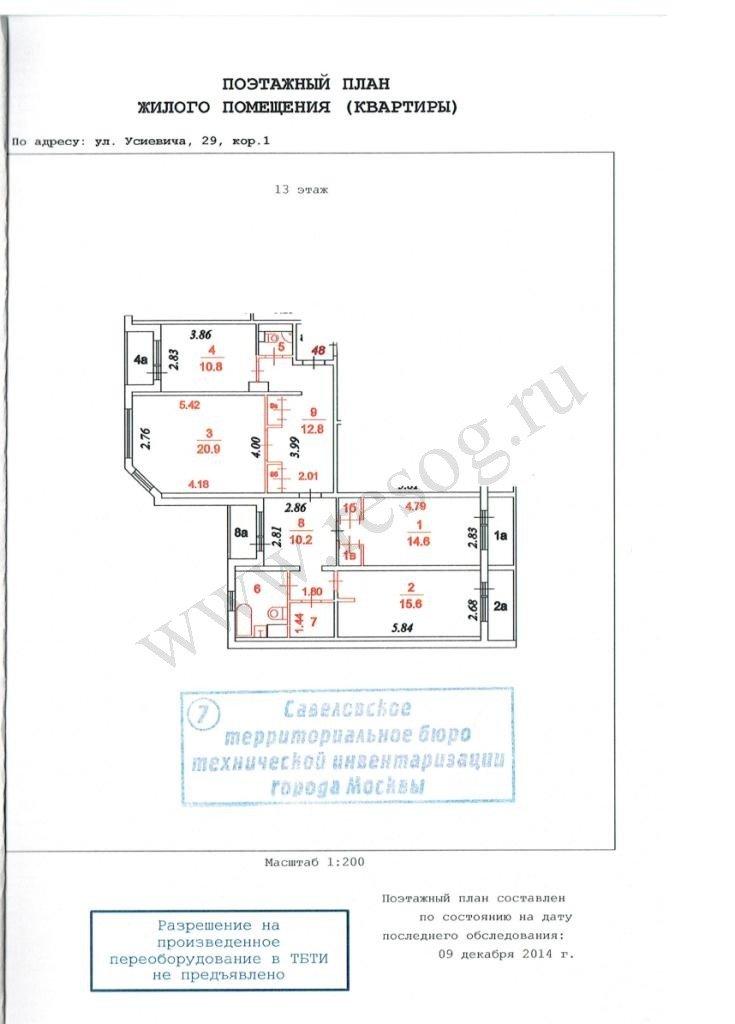 Обложение налогом при продаже квартиры