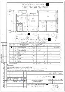 Перепланировка 3-х комнатной квартиры серии КОПЭ- до перепланировки.